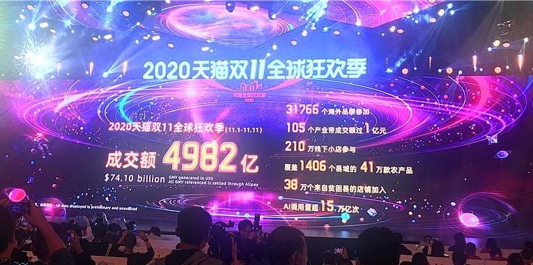 """2020年天猫""""双11""""从""""光棍节""""变身""""双节棍"""""""